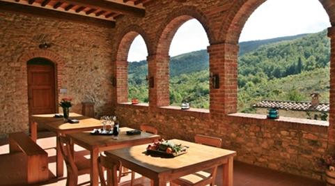 Yoga holiday Italy: Cugnanello, Tuscany